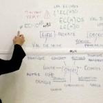 Séance de brainstorming pour définir le nom de notre publication.